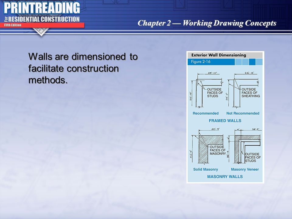 Walls are dimensioned to facilitate construction methods.
