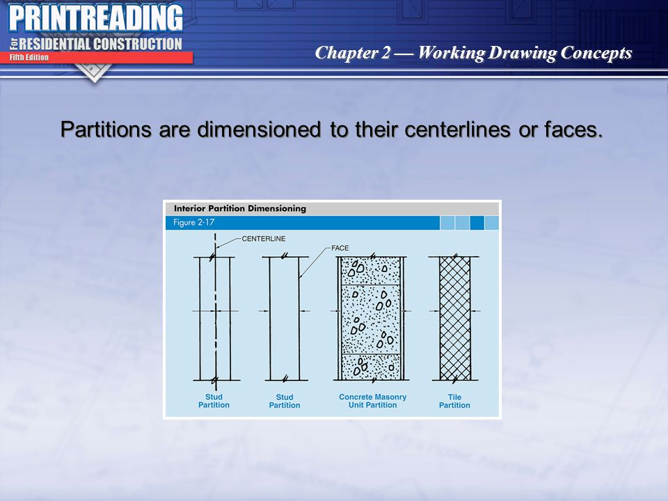Partitions are dimensioned to their centerlines or faces.