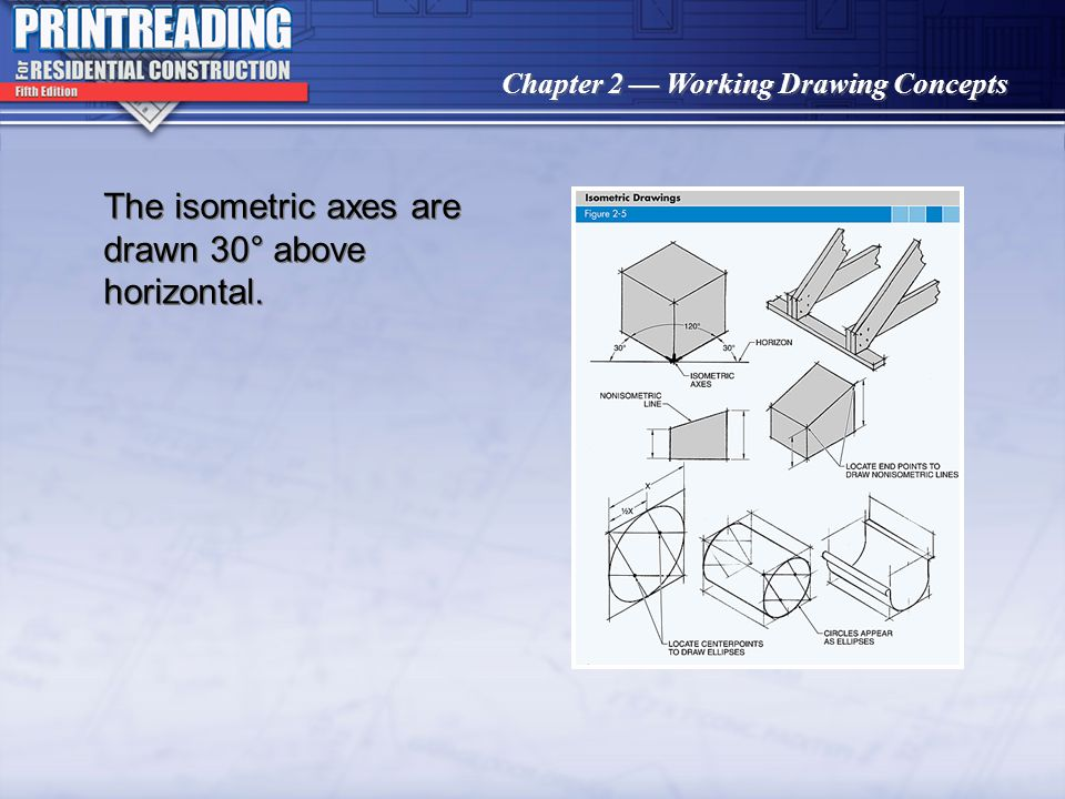 The isometric axes are drawn 30° above horizontal.