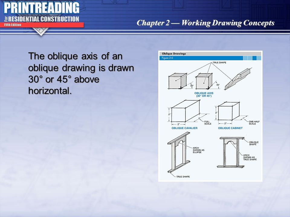 The oblique axis of an oblique drawing is drawn 30° or 45° above horizontal.