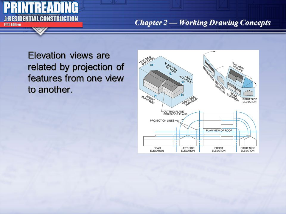 Elevation views are related by projection of features from one view to another.