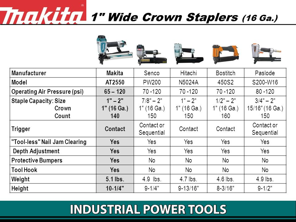 1 Wide Crown Staplers (16 Ga.)