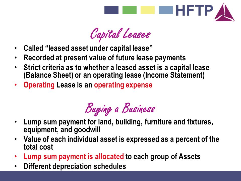 Capital Leases Buying a Business