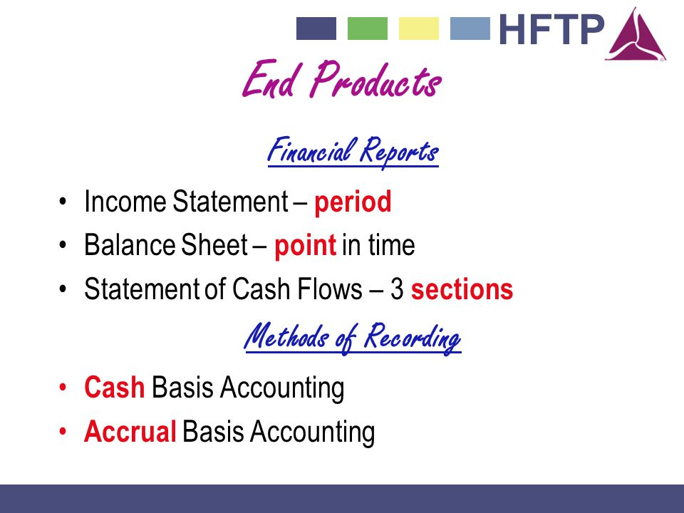End Products Financial Reports Methods of Recording