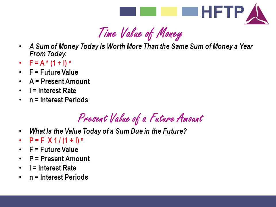 Present Value of a Future Amount