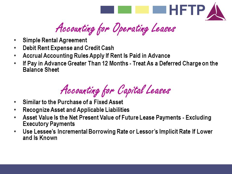 Accounting for Operating Leases Accounting for Capital Leases
