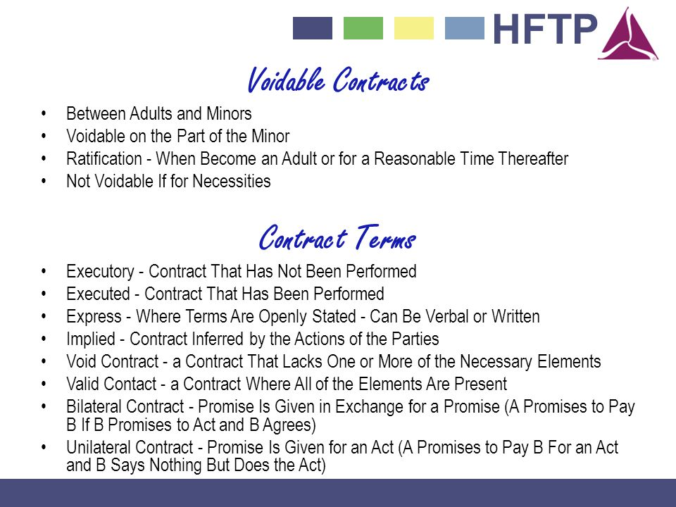 Voidable Contracts Contract Terms
