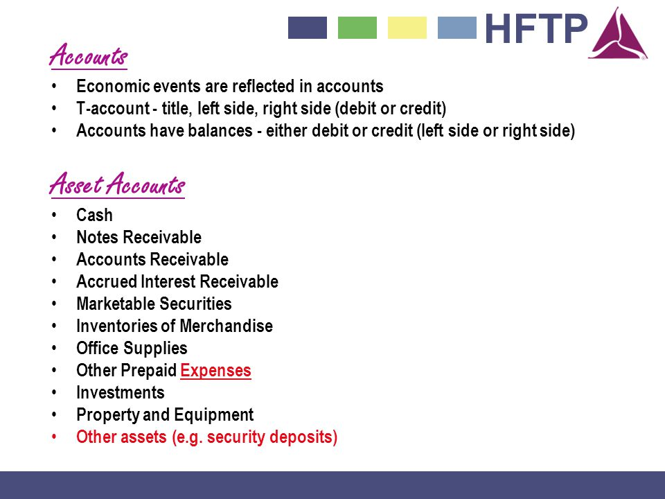 Accounts Asset Accounts Economic events are reflected in accounts