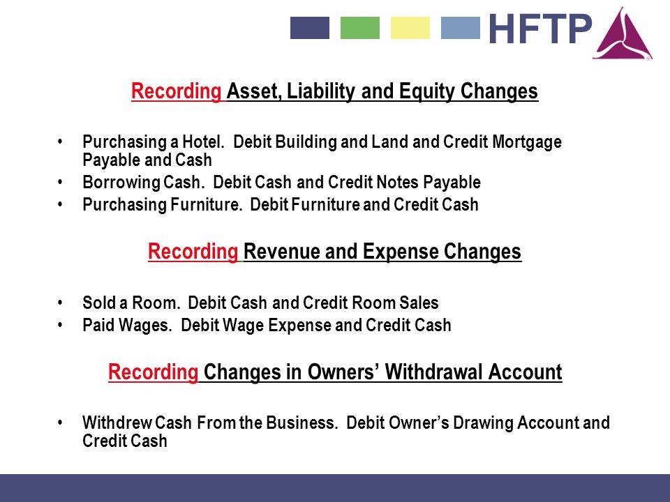 Recording Asset, Liability and Equity Changes