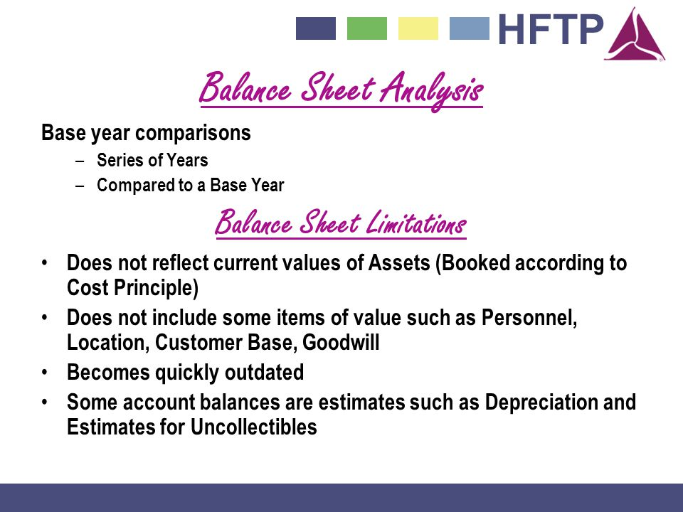 Balance Sheet Analysis Balance Sheet Limitations