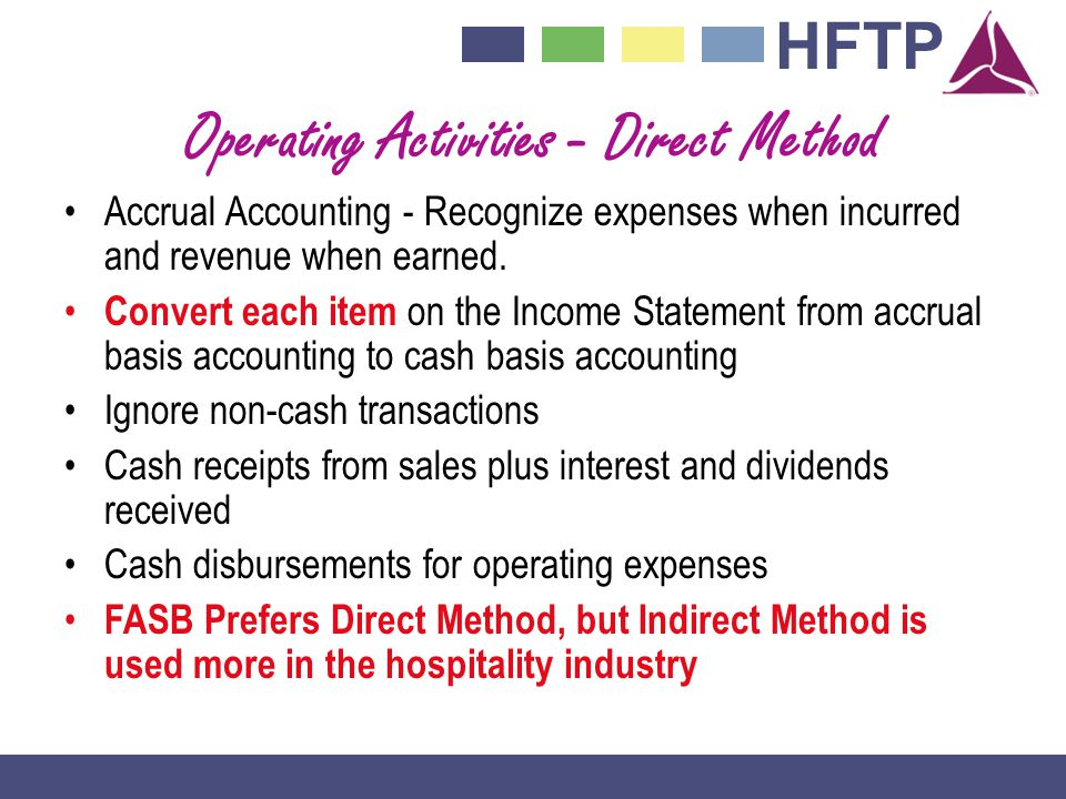 Operating Activities - Direct Method
