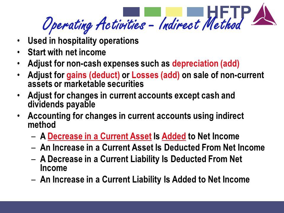 Operating Activities - Indirect Method