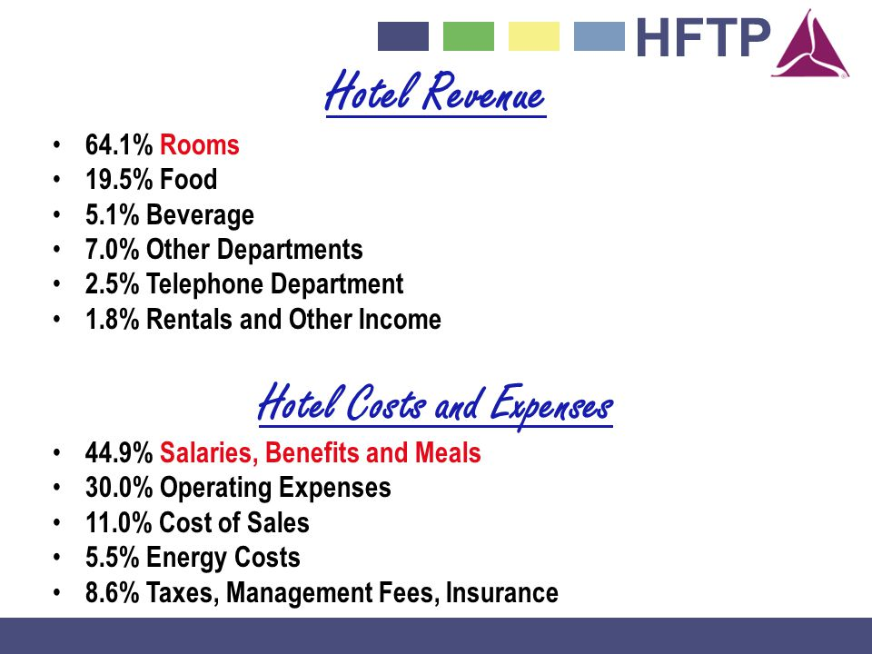Hotel Costs and Expenses