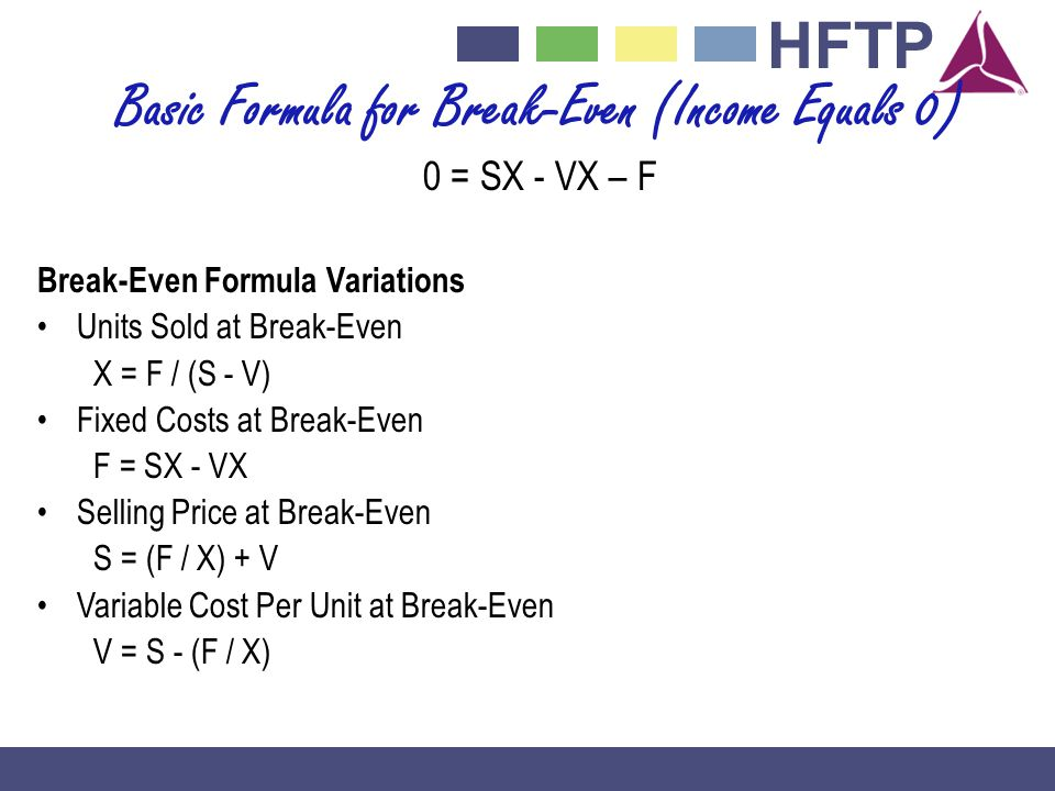 Basic Formula for Break-Even (Income Equals 0)
