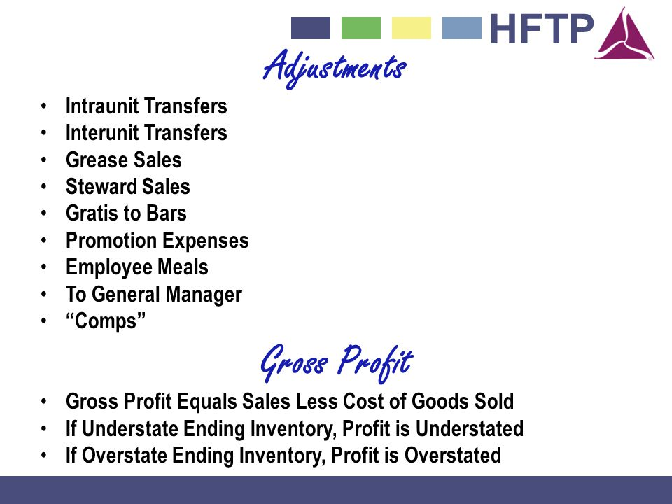 Adjustments Gross Profit Intraunit Transfers Interunit Transfers