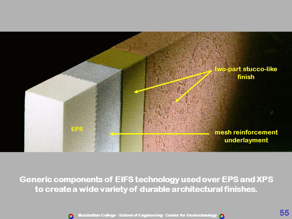 Generic components of EIFS technology used over EPS and XPS
