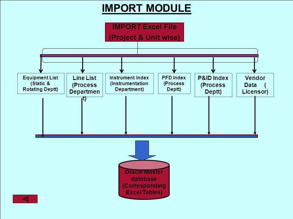 IMPORT MODULE IMPORT Excel File (Project & Unit wise)