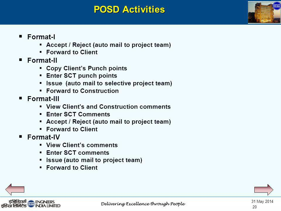 POSD Activities Format-I Format-II Format-III Format-IV