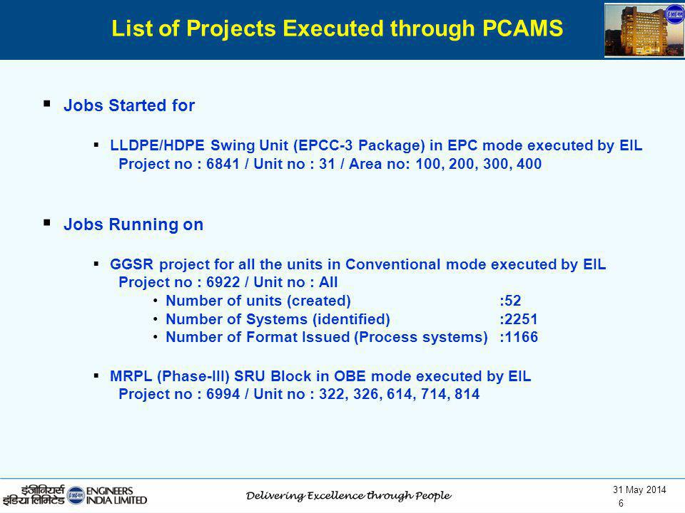 List of Projects Executed through PCAMS