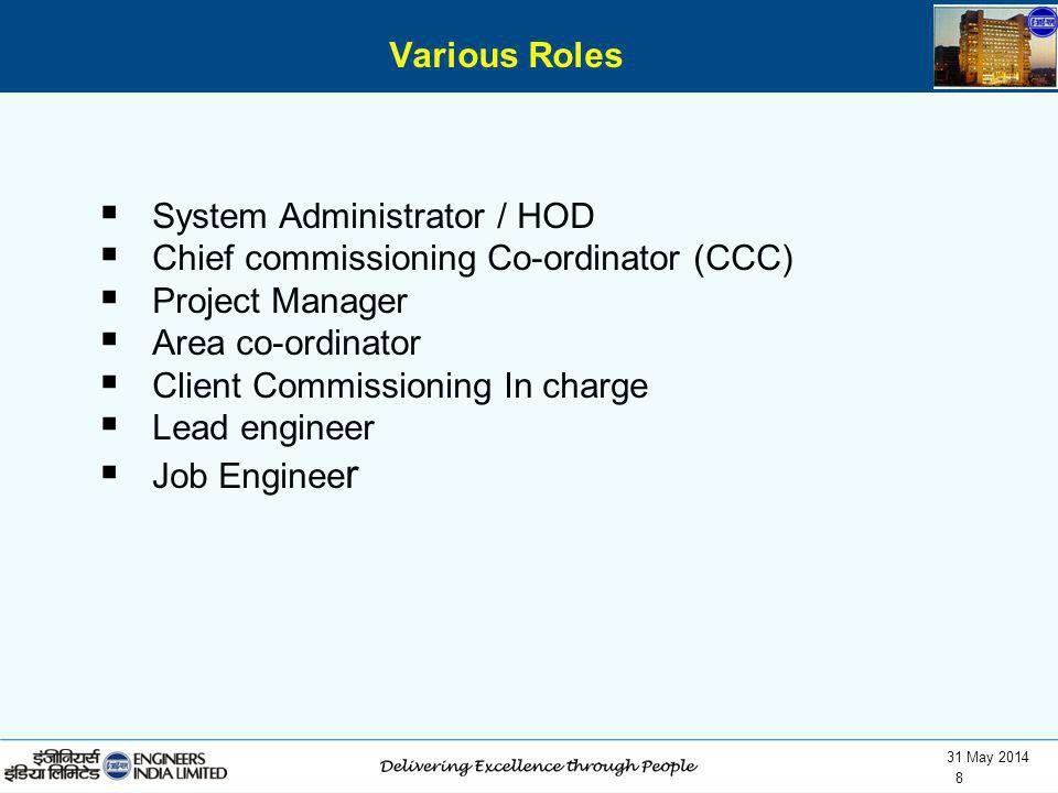 Various Roles System Administrator / HOD. Chief commissioning Co-ordinator (CCC) Project Manager.