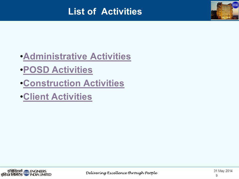 List of Activities Administrative Activities. POSD Activities.