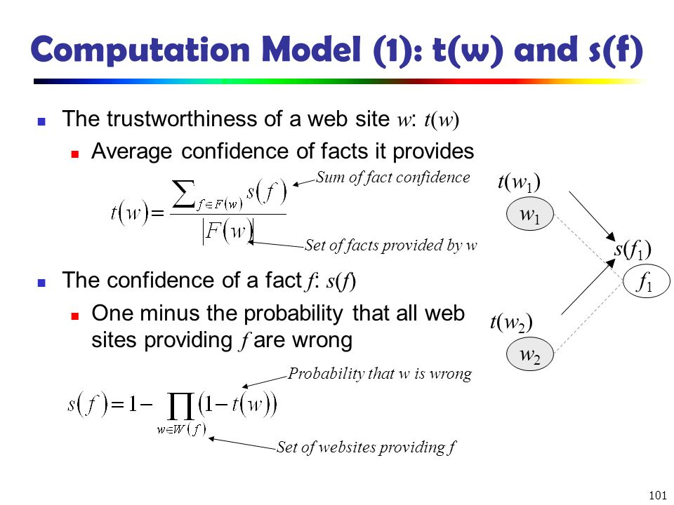 Computation Model (1): t(w) and s(f)