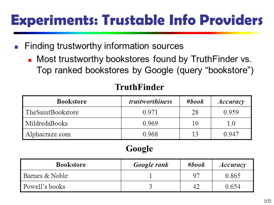 Experiments: Trustable Info Providers