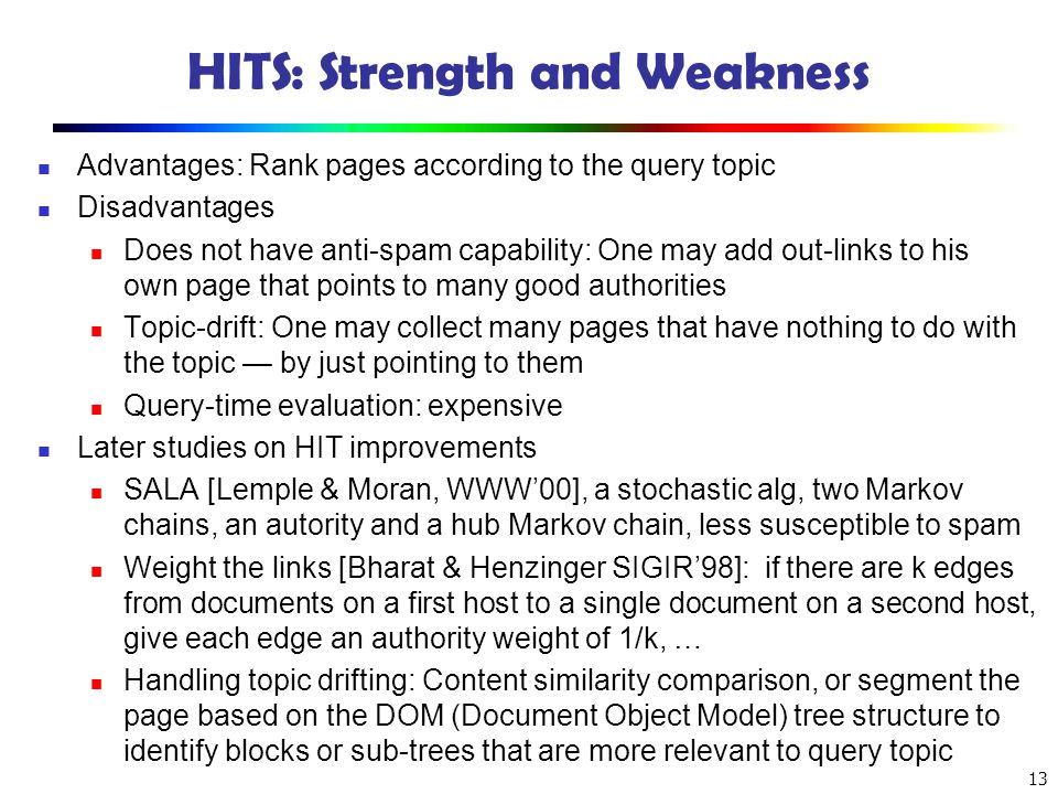 HITS: Strength and Weakness