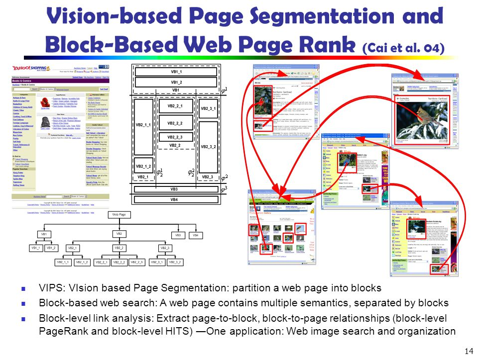 Vision-based Page Segmentation and Block-Based Web Page Rank (Cai et al. 04)