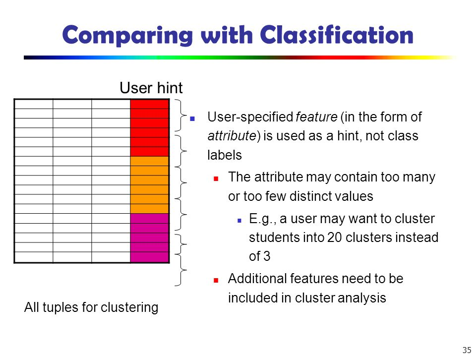 Comparing with Classification