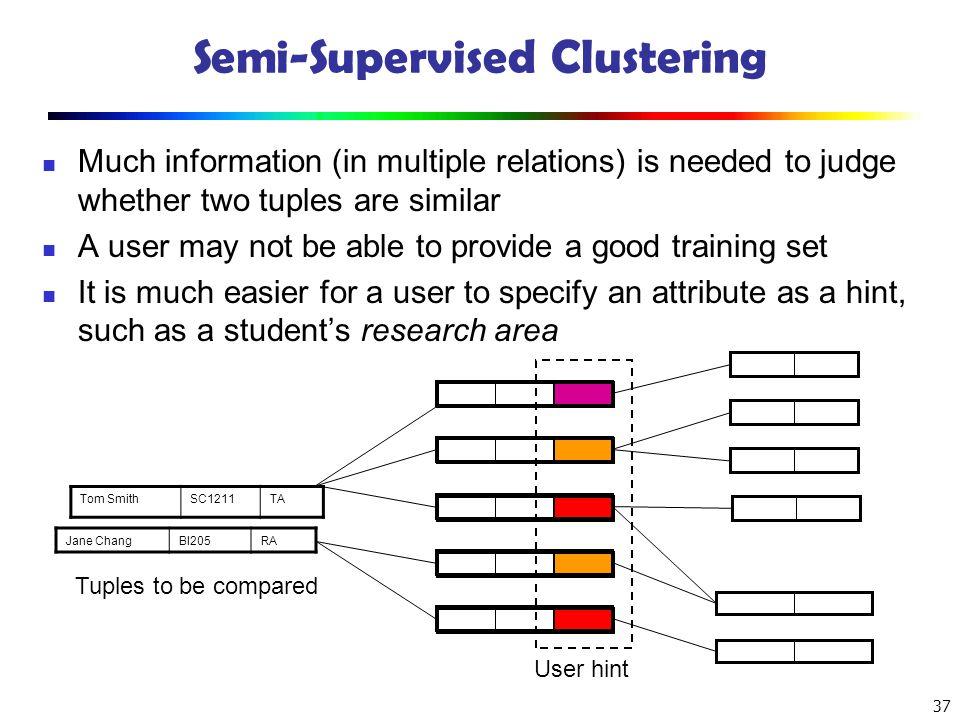 Semi-Supervised Clustering