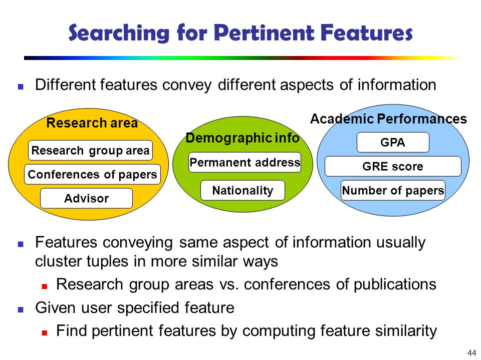 Searching for Pertinent Features