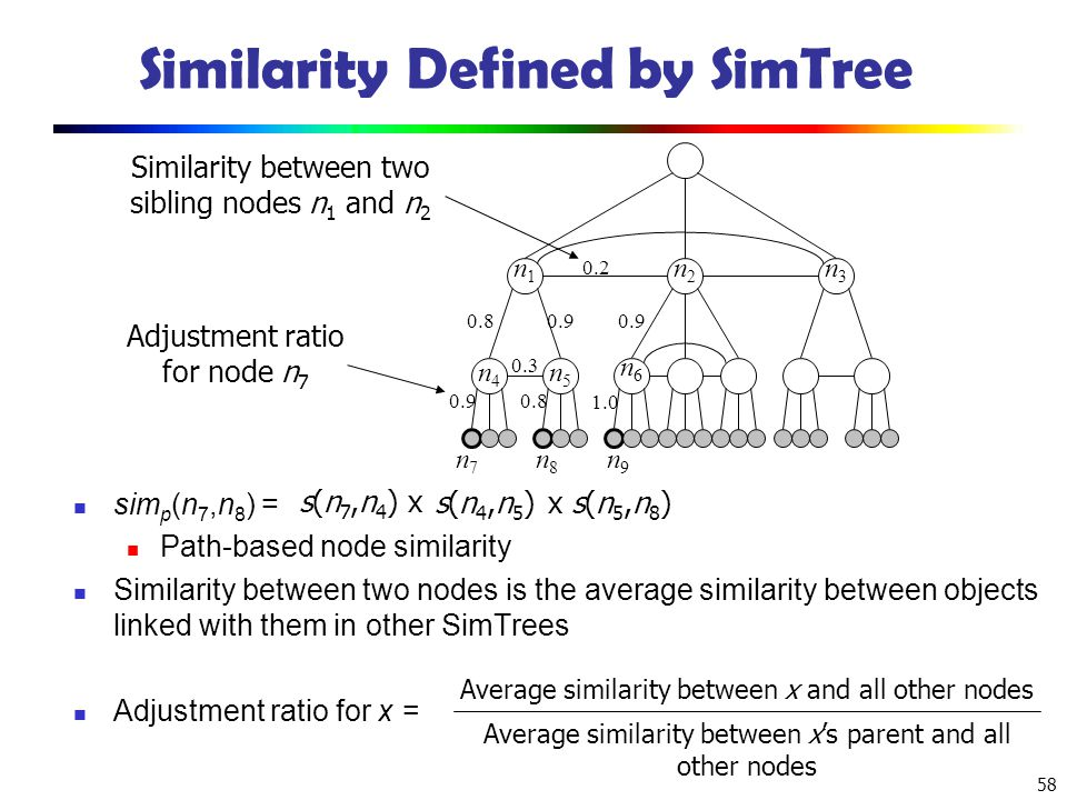 Similarity Defined by SimTree