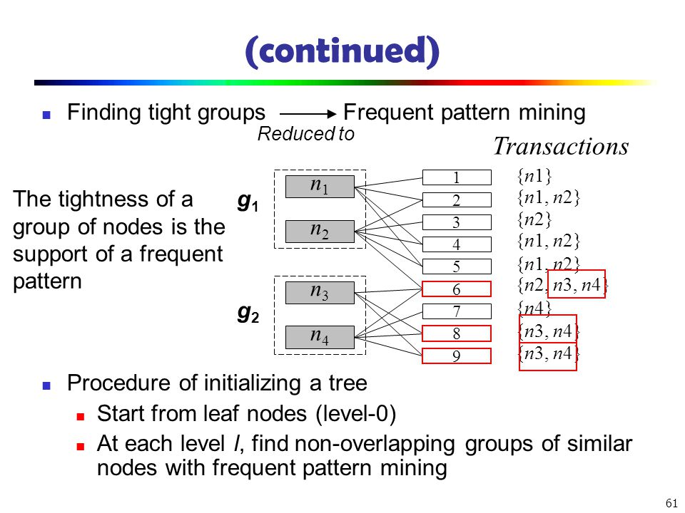(continued) Transactions Finding tight groups Frequent pattern mining