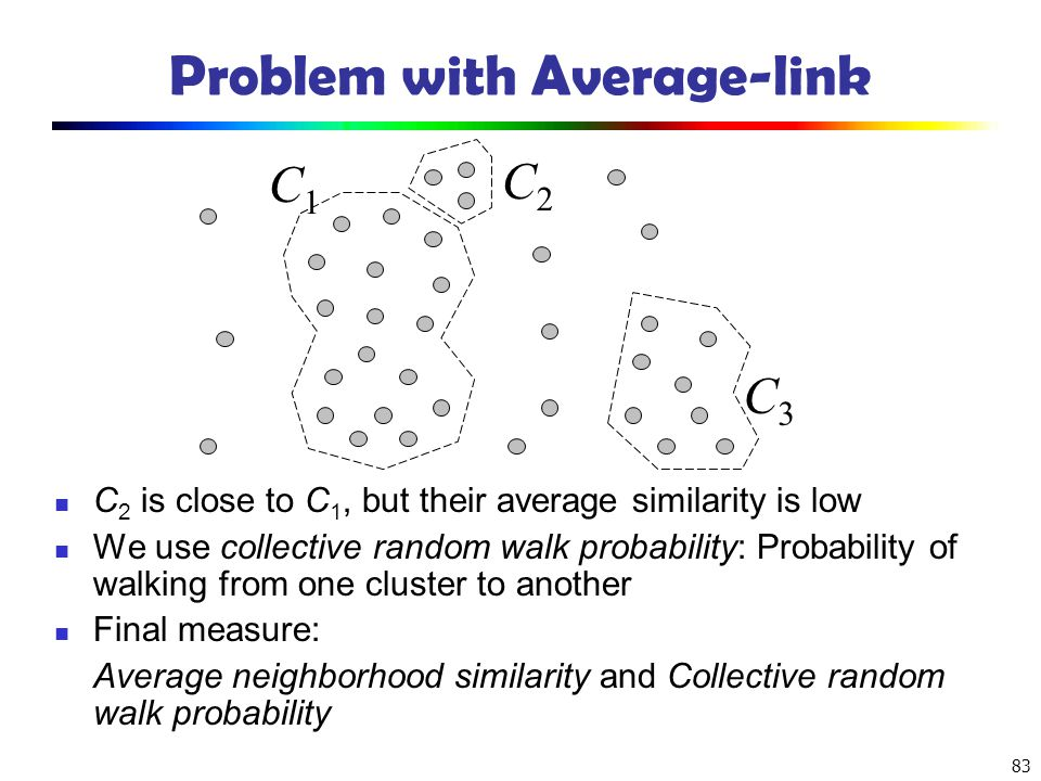 Problem with Average-link