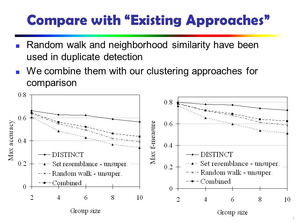 Compare with Existing Approaches