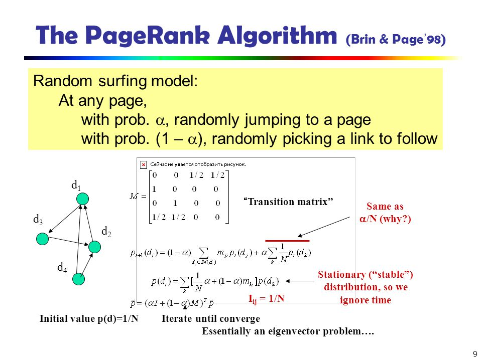 The PageRank Algorithm (Brin & Page'98)