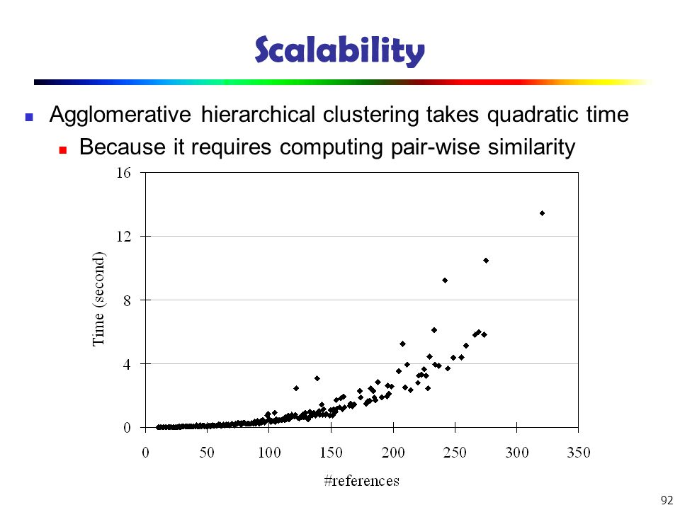 Scalability Agglomerative hierarchical clustering takes quadratic time