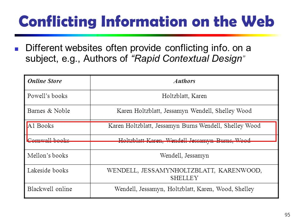 Conflicting Information on the Web