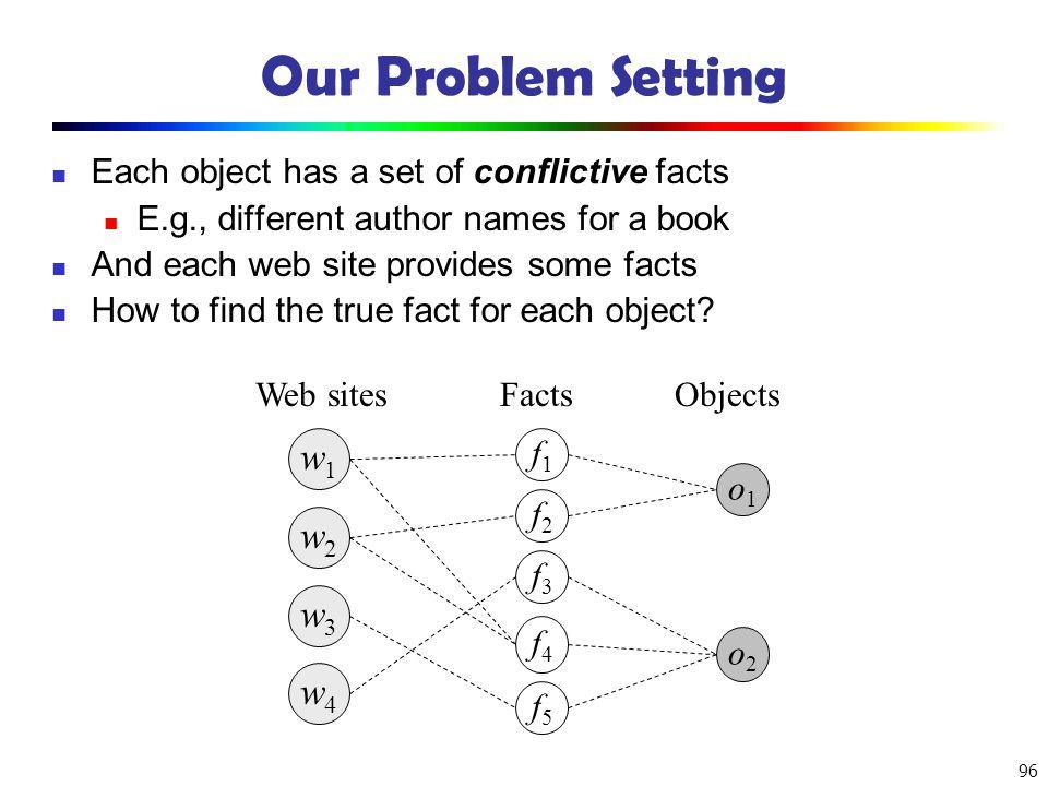 Our Problem Setting w1 w2 w3 w4