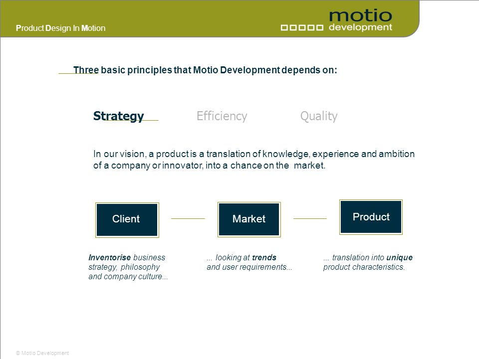 Strategy Efficiency Quality Product Market Client