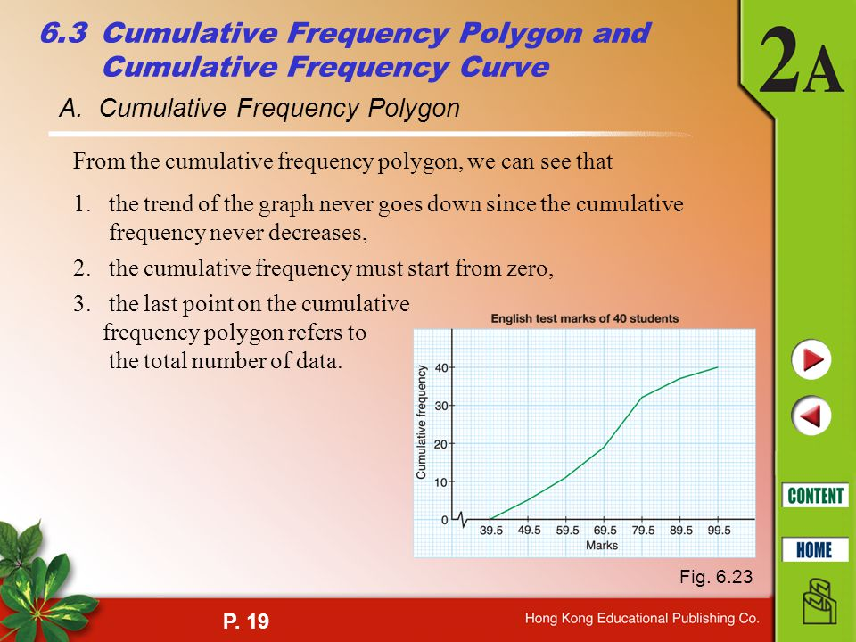 6.3 Cumulative Frequency Polygon and Cumulative Frequency Curve