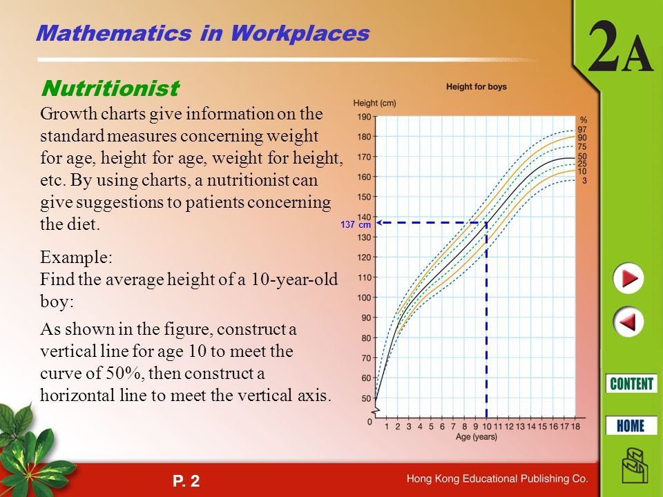 Mathematics in Workplaces