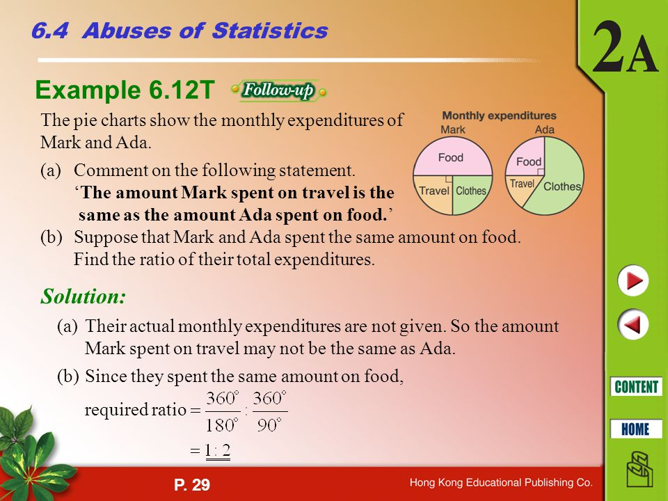 Example 6.12T 6.4 Abuses of Statistics Solution: