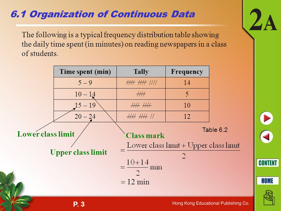 6.1 Organization of Continuous Data