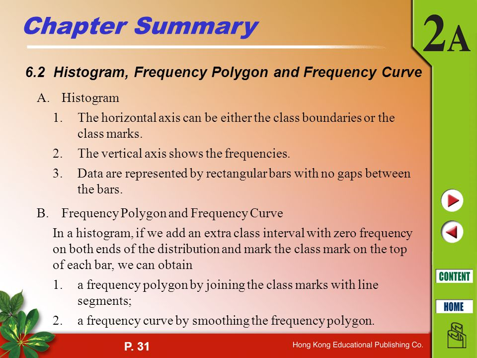 6.2 Histogram, Frequency Polygon and Frequency Curve
