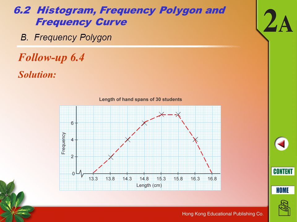 Follow-up 6.4 6.2 Histogram, Frequency Polygon and Frequency Curve