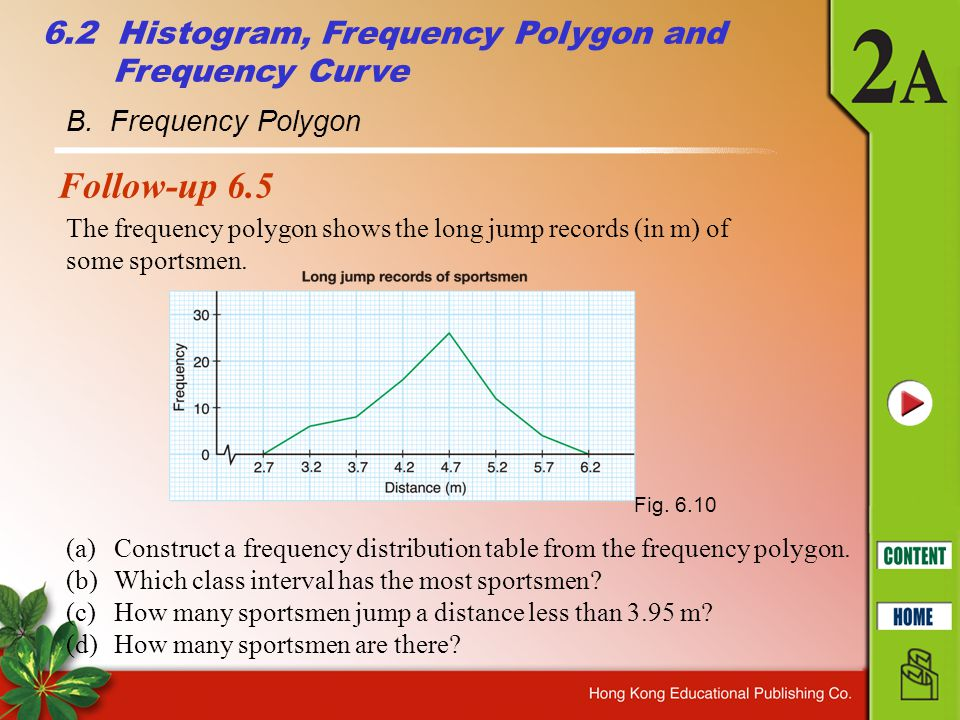 Follow-up 6.5 6.2 Histogram, Frequency Polygon and Frequency Curve