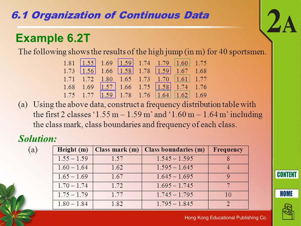 Example 6.2T 6.1 Organization of Continuous Data Solution: