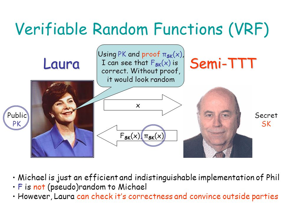 Verifiable Random Functions (VRF)